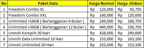 Promo Gajian Indosat Paket Data Diskon Hingga 55%!
