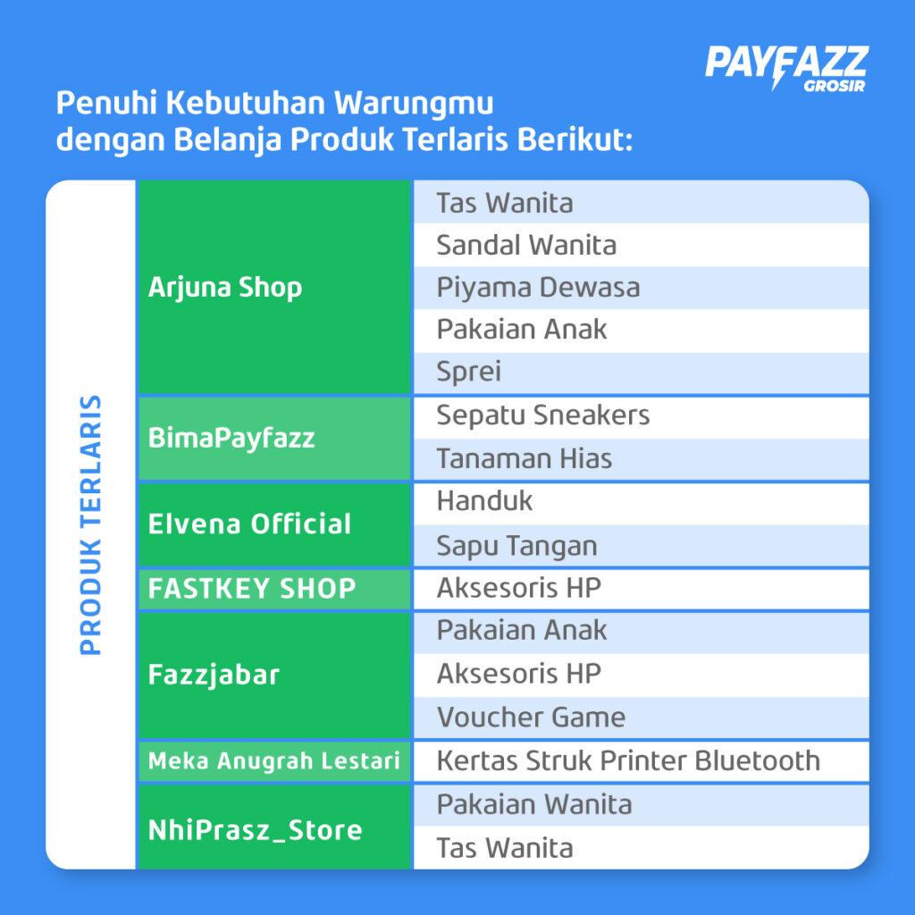 Jualan Makin Laris dengan Belanja Produk Terlaris di PAYFAZZ Grosir