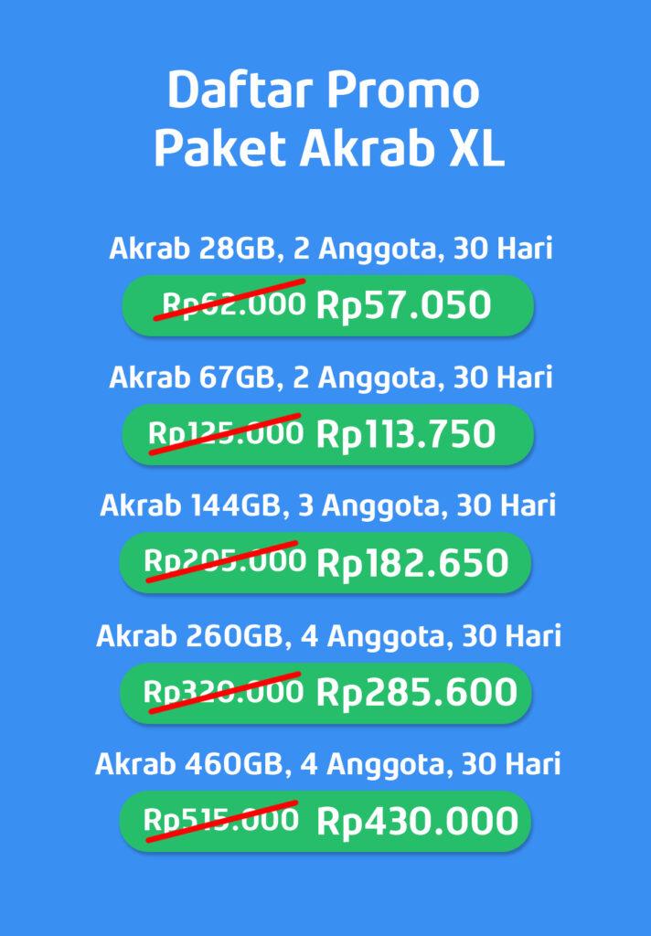 Daftar Harga Paket XL Akrab di PAYFAZZ