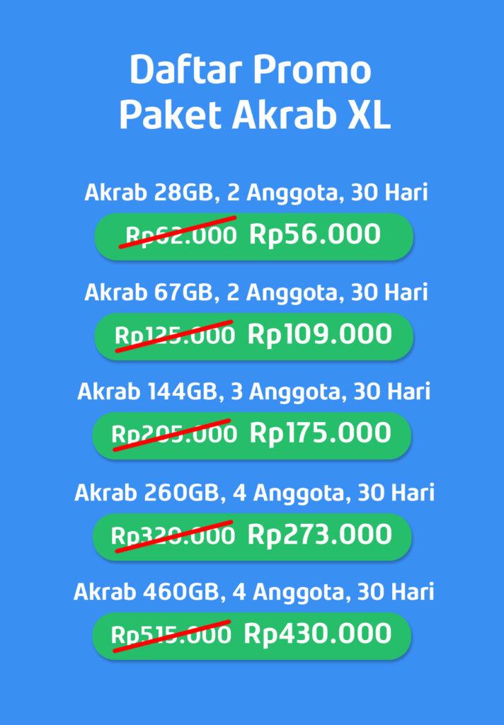 Daftar Promo Paket Akrab XL di PAYFAZZ